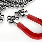 Inbound Marketing Blueprint & Flowchart